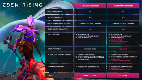 Eden Rising Is A Totally Free-To-Play Open World Tower Defense Game