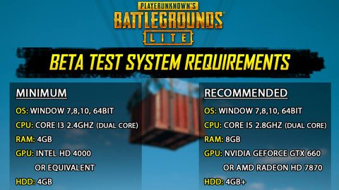 PUBG Lite Is Officially Coming To India, Our Prayers Have Been Heard