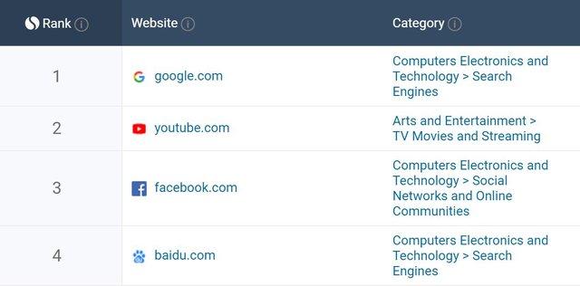 Pic 5 1 Similarweb Ranking