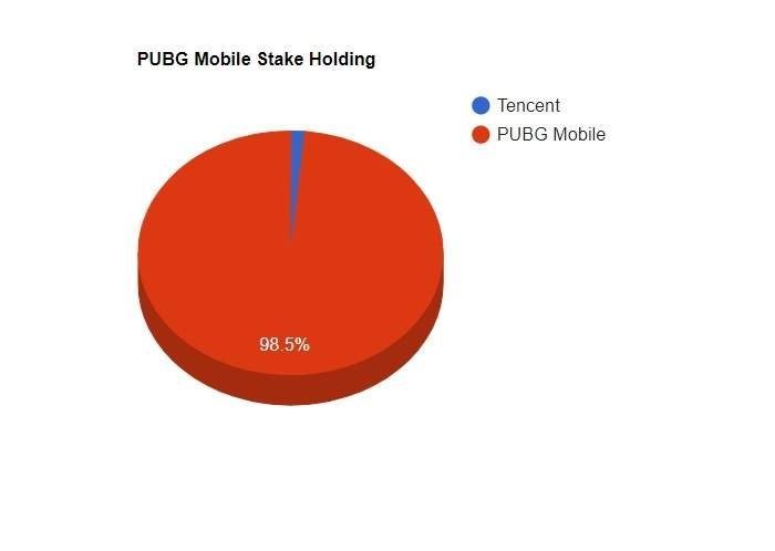 PUBG Mobile Chinese China App