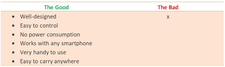 Best Pubg Mobile Triggers India