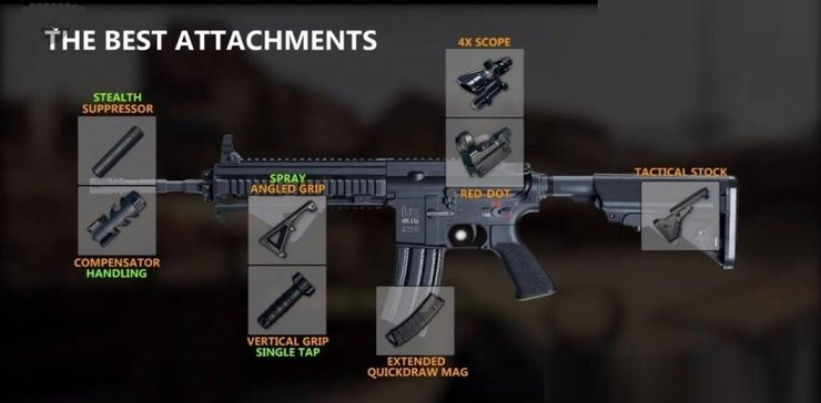 M416 Attachment