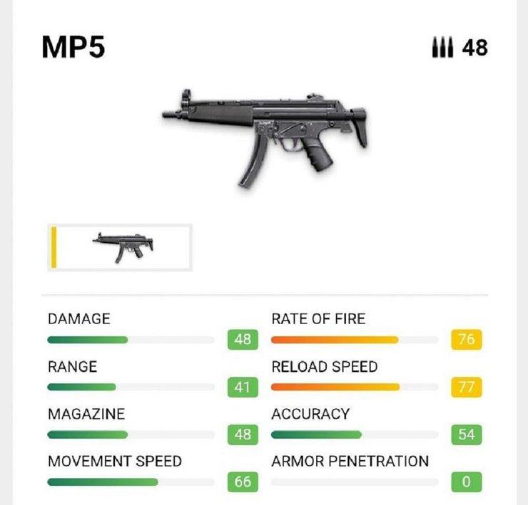 Mp5 Gun In Free Fire